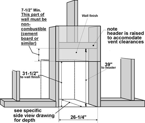 Standard Gas Fireplace Depth Fireplaces